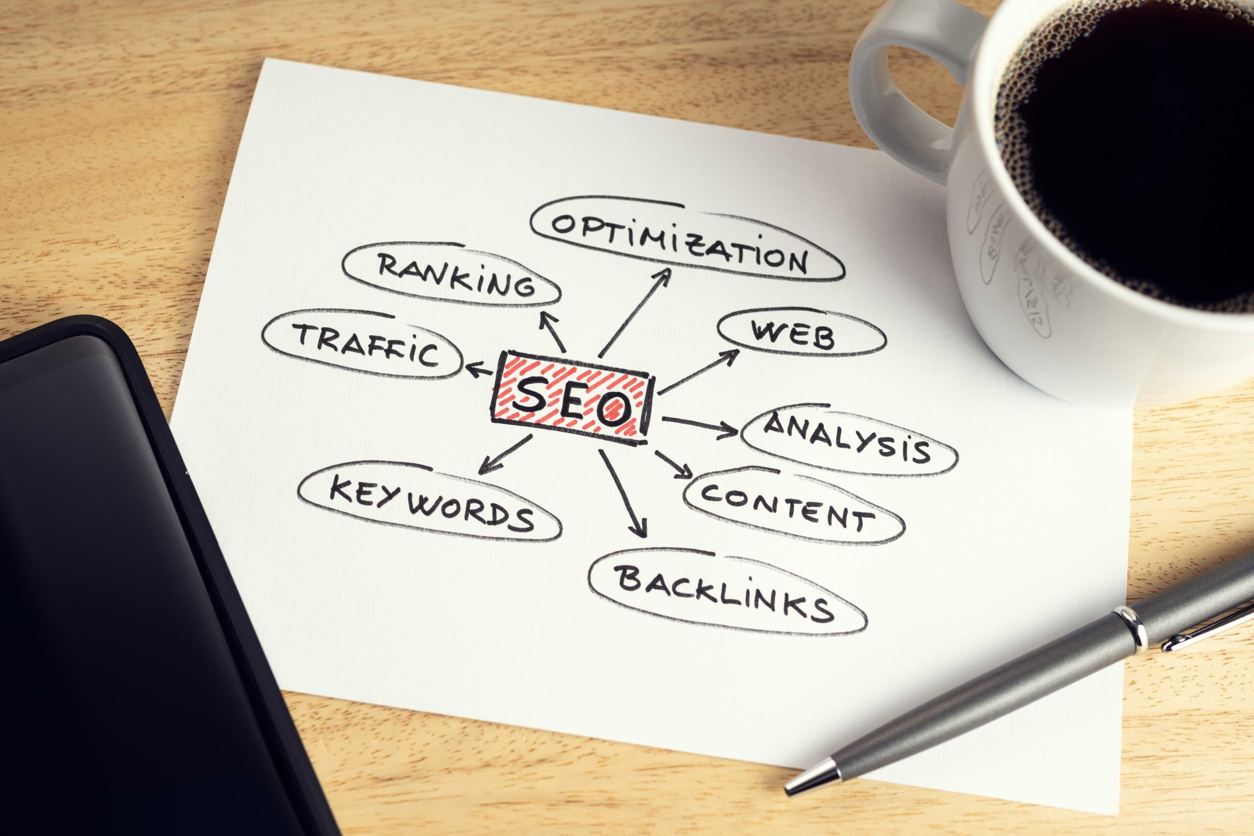 The Ultimate SEO Checklist 2020